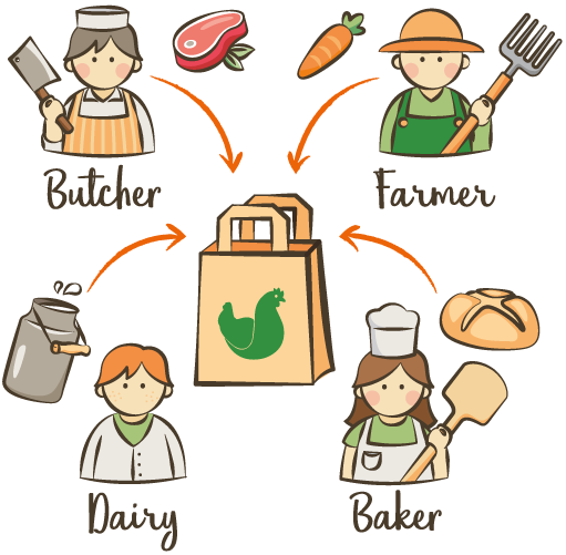 Order fresh groceries in your online market our producers only deliver the quantities that were actually purchased we do not store fresh groceries solutioingenieria Choice Image